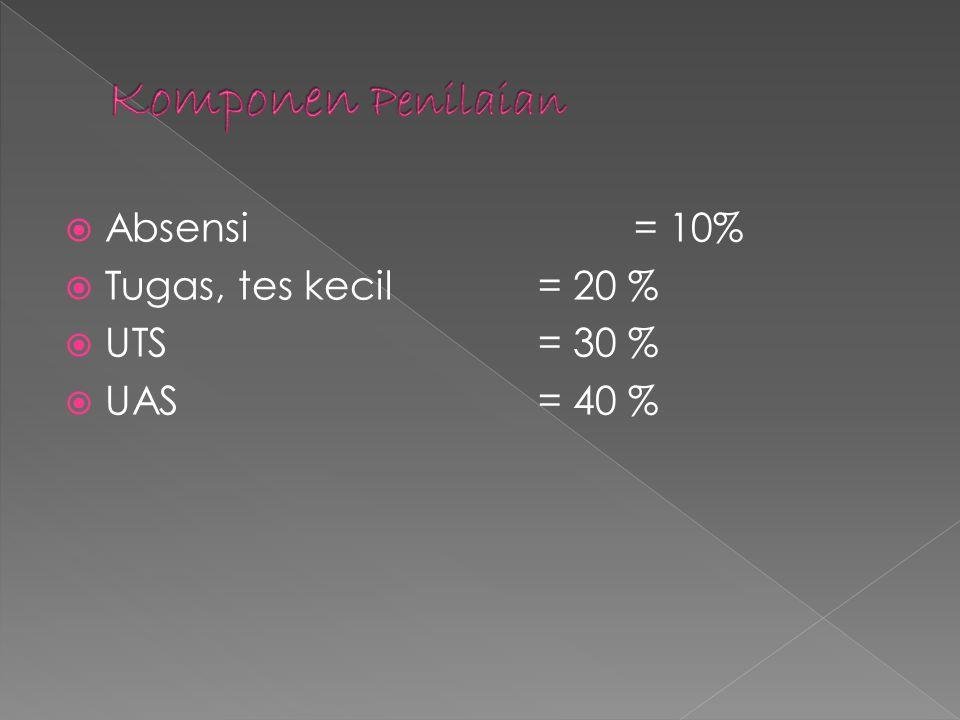 Komponen Penilaian Absensi = 10% Tugas, tes kecil = 20 % UTS = 30 %