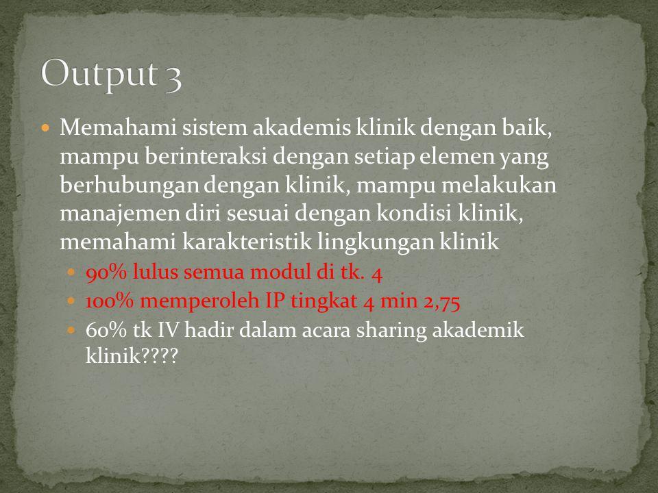 Output 3