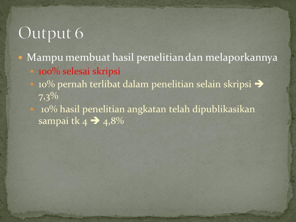 Output 6 Mampu membuat hasil penelitian dan melaporkannya