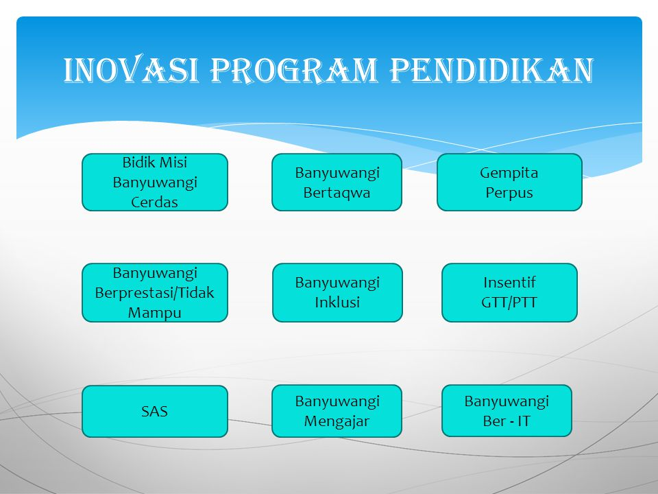 INOVASI PROGRAM PENDIDIKAN