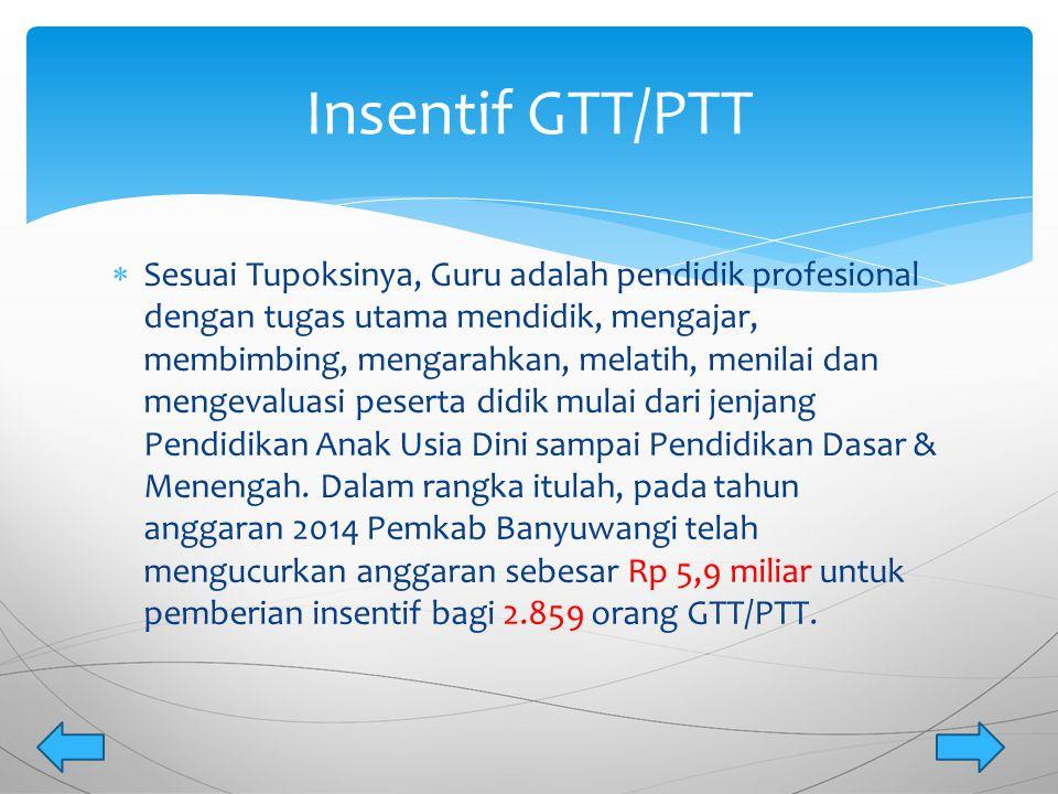 Insentif GTT/PTT