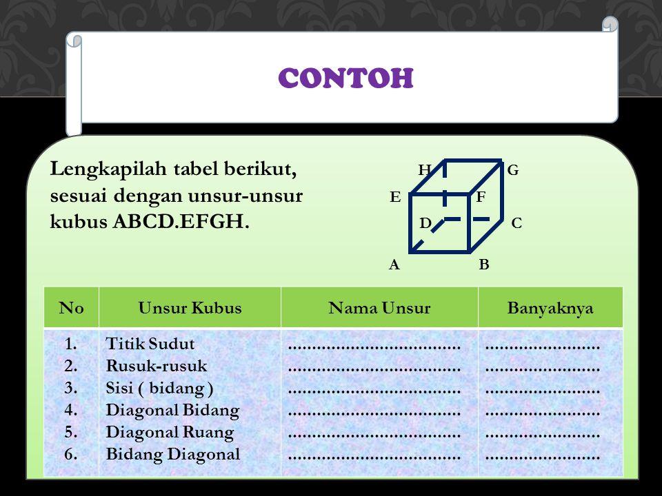 CONTOH Lengkapilah tabel berikut, H G sesuai dengan unsur-unsur E F