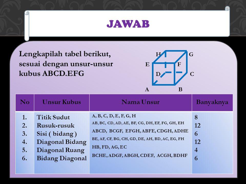 JAWAB Lengkapilah tabel berikut, H G sesuai dengan unsur-unsur E F