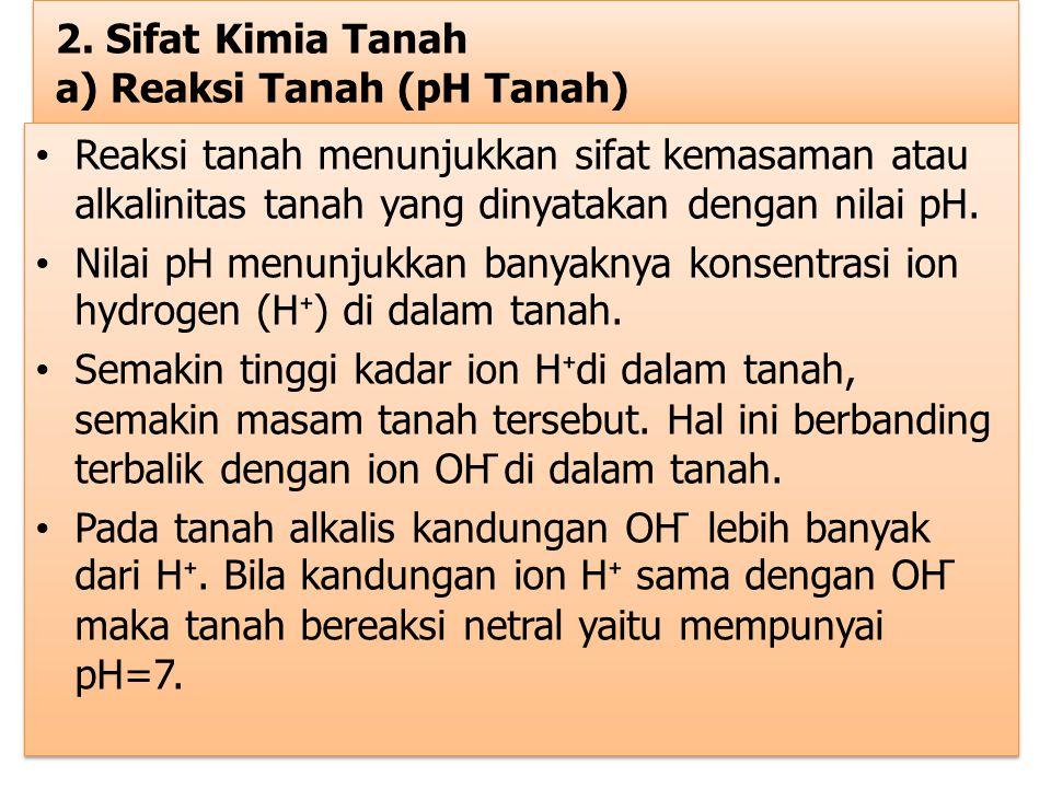 2. Sifat Kimia Tanah a) Reaksi Tanah (pH Tanah)