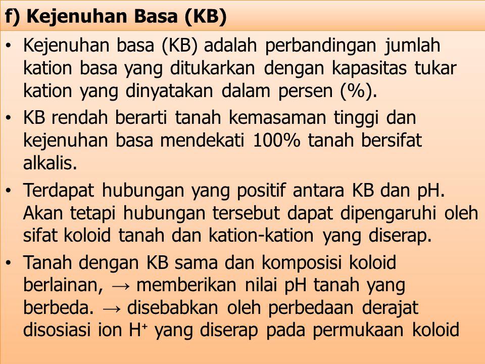 f) Kejenuhan Basa (KB)