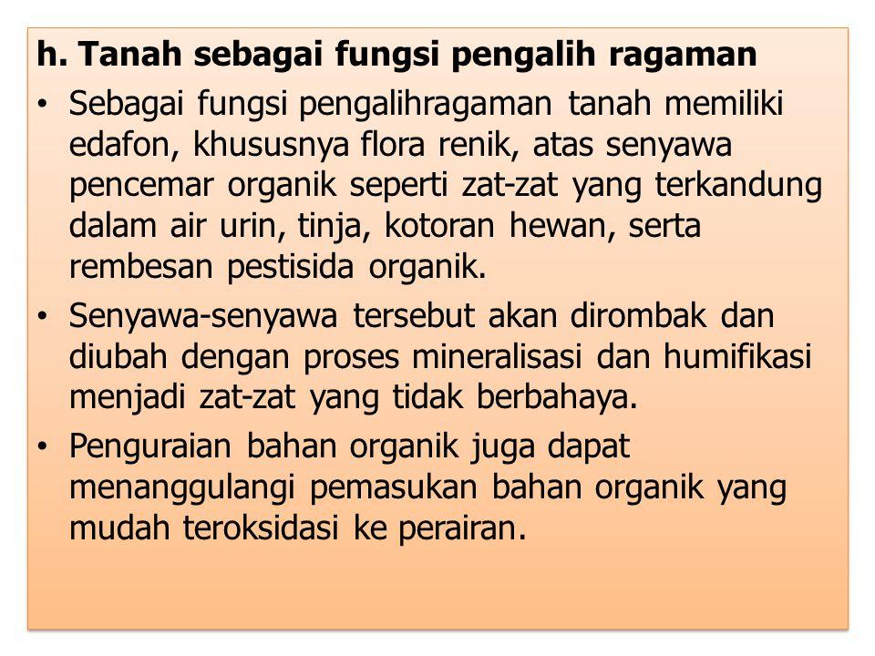 h. Tanah sebagai fungsi pengalih ragaman