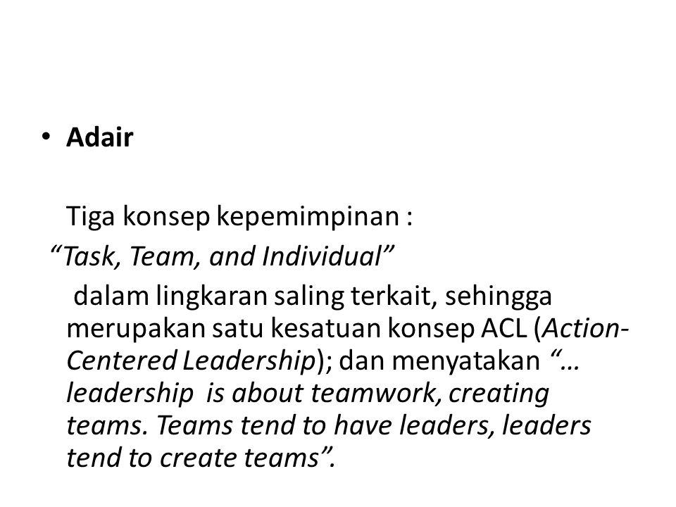 Adair Tiga konsep kepemimpinan : Task, Team, and Individual