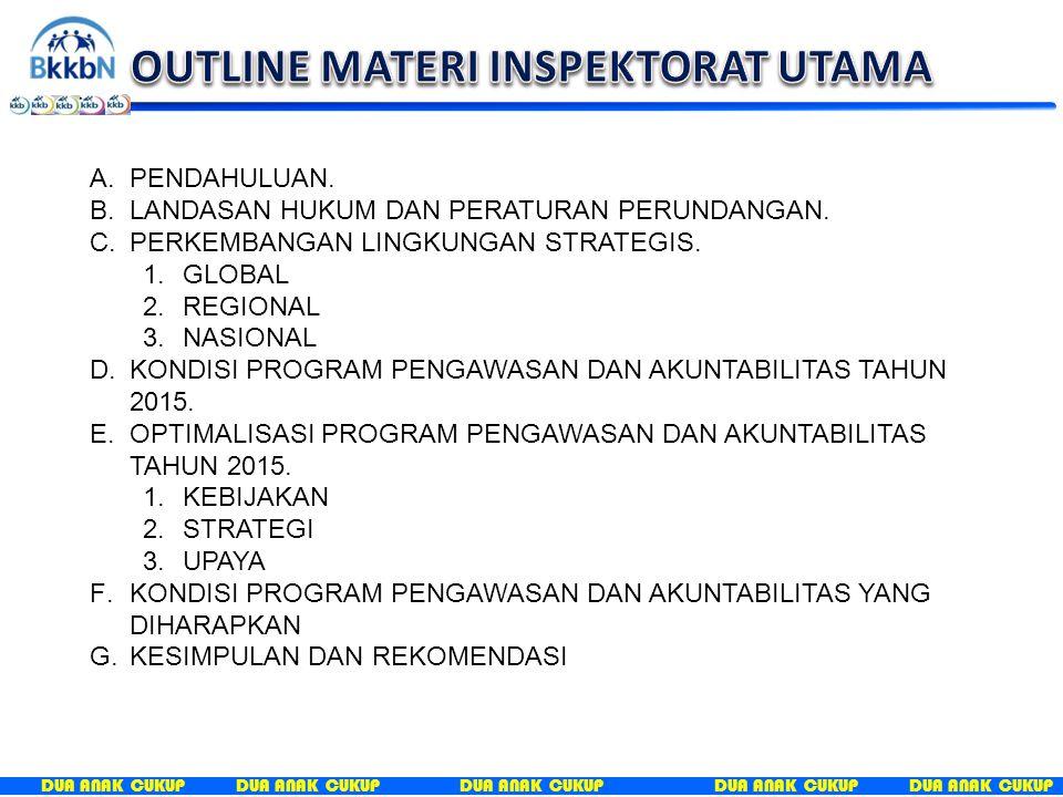OUTLINE MATERI INSPEKTORAT UTAMA