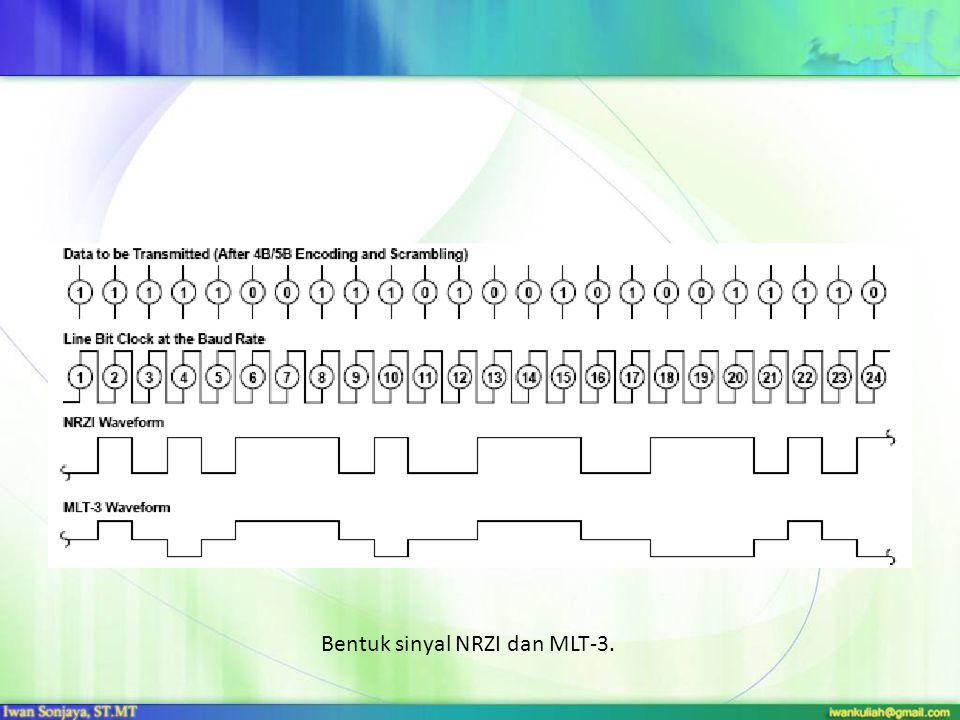 Bentuk sinyal NRZI dan MLT-3.