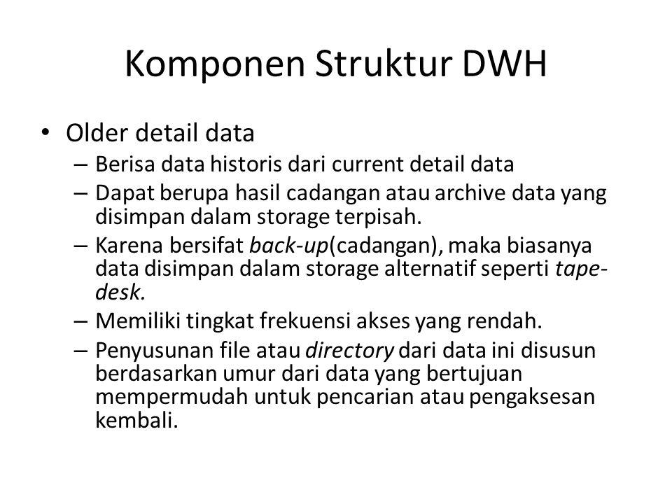 Komponen Struktur DWH Older detail data