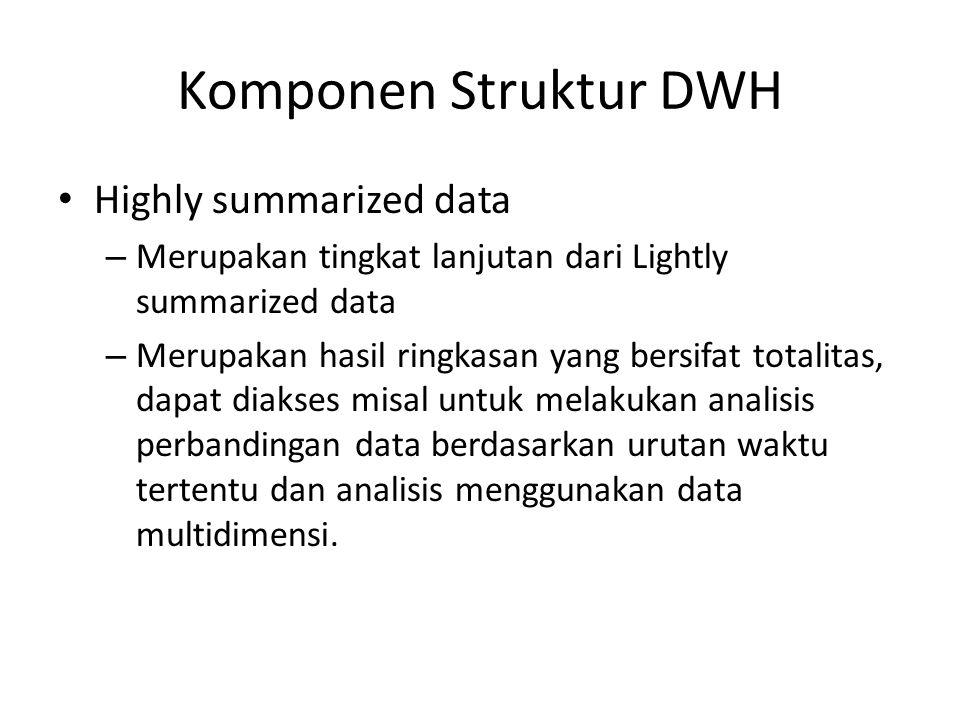 Komponen Struktur DWH Highly summarized data