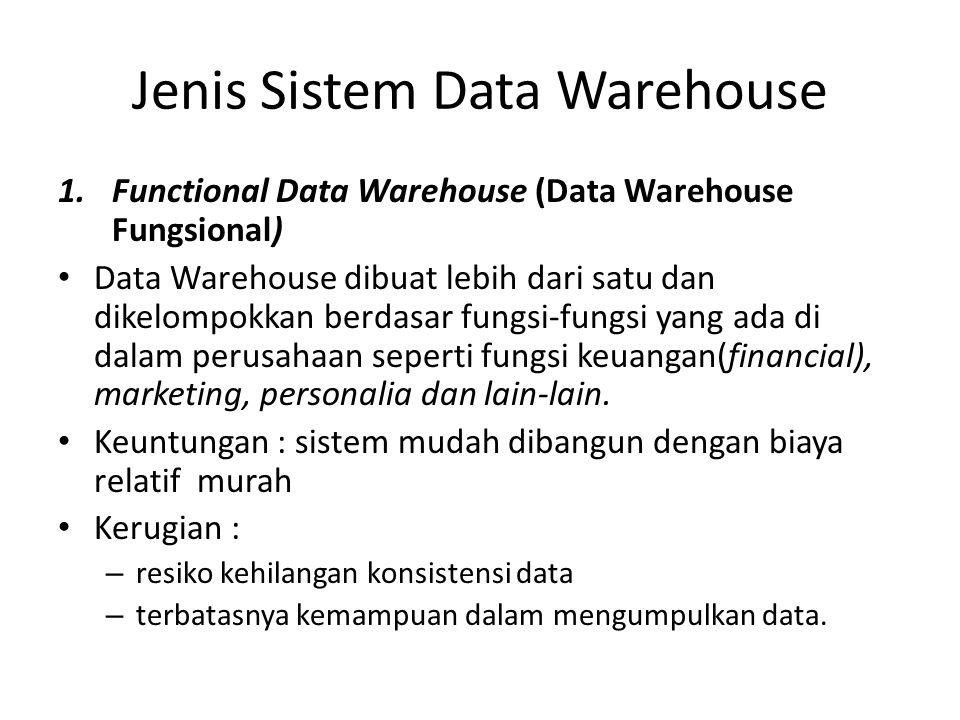 Jenis Sistem Data Warehouse