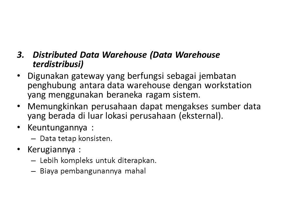 Distributed Data Warehouse (Data Warehouse terdistribusi)