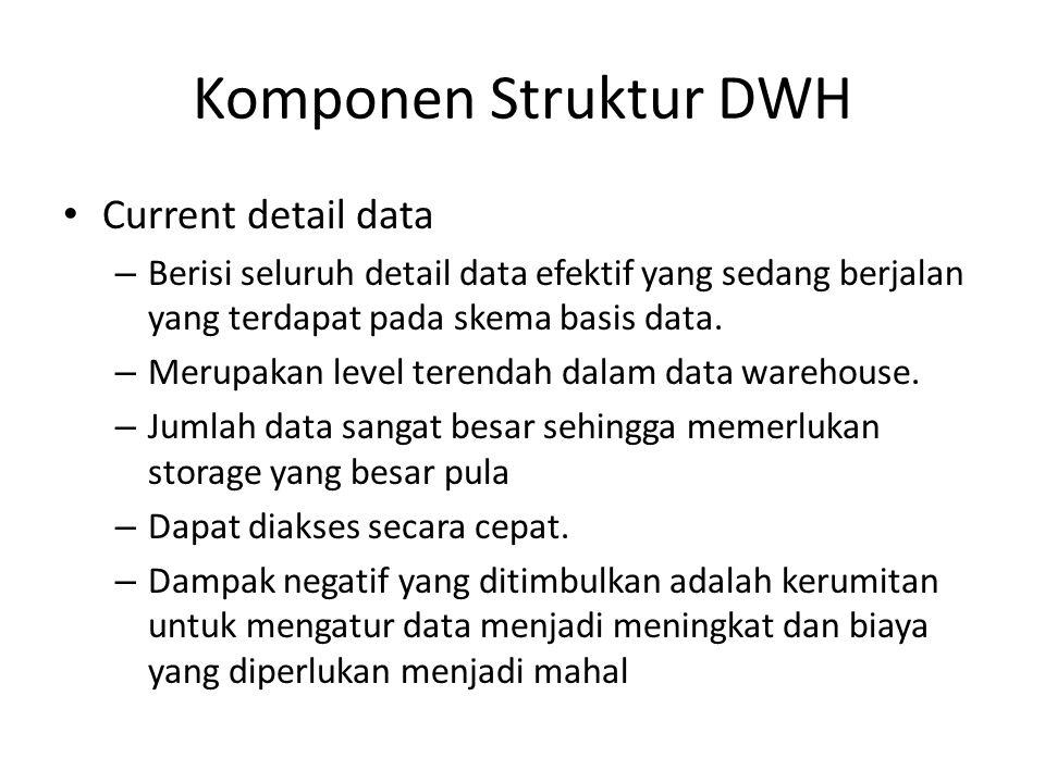 Komponen Struktur DWH Current detail data