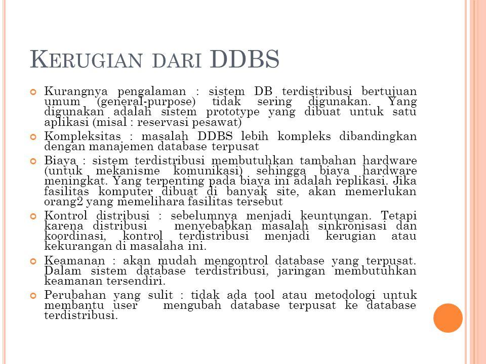Kerugian dari DDBS