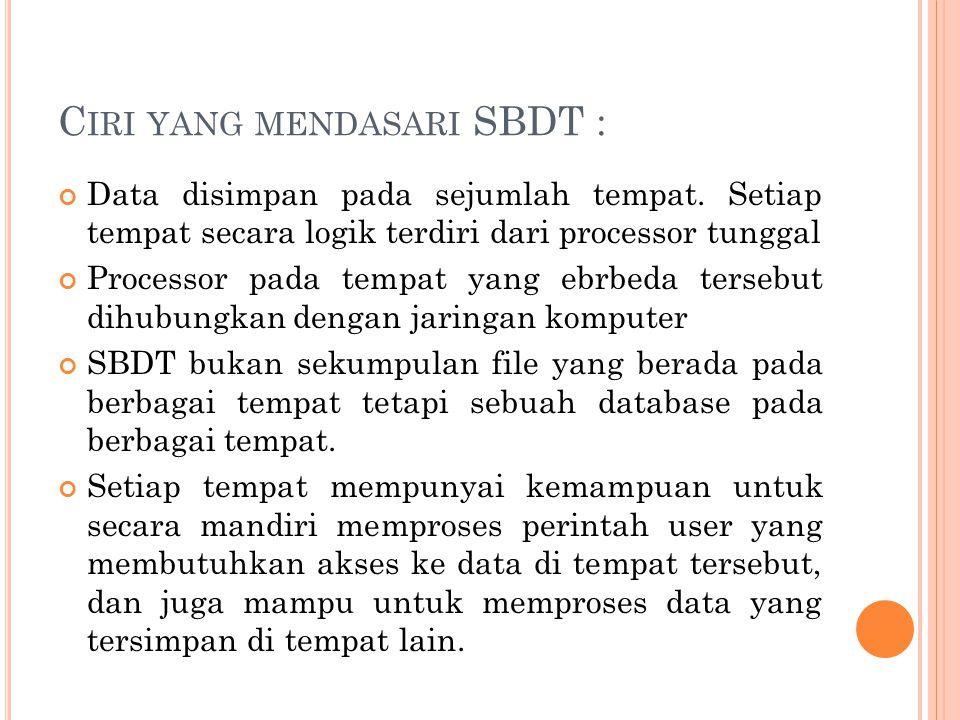 Ciri yang mendasari SBDT :