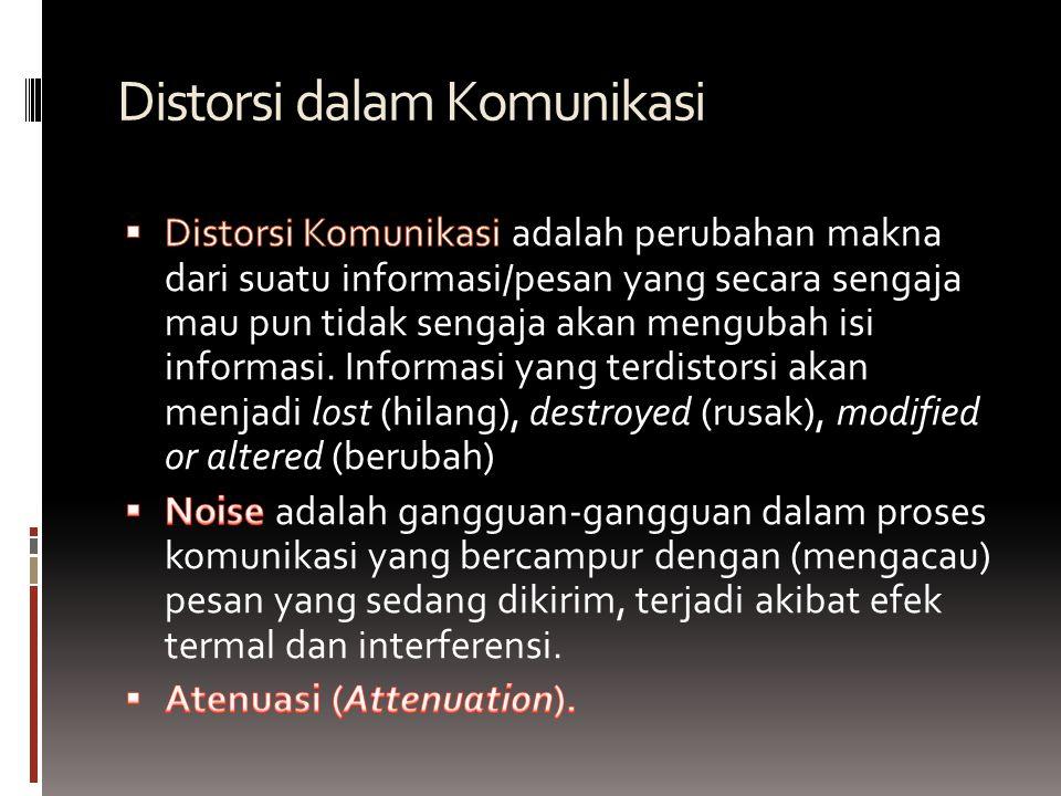 Distorsi dalam Komunikasi