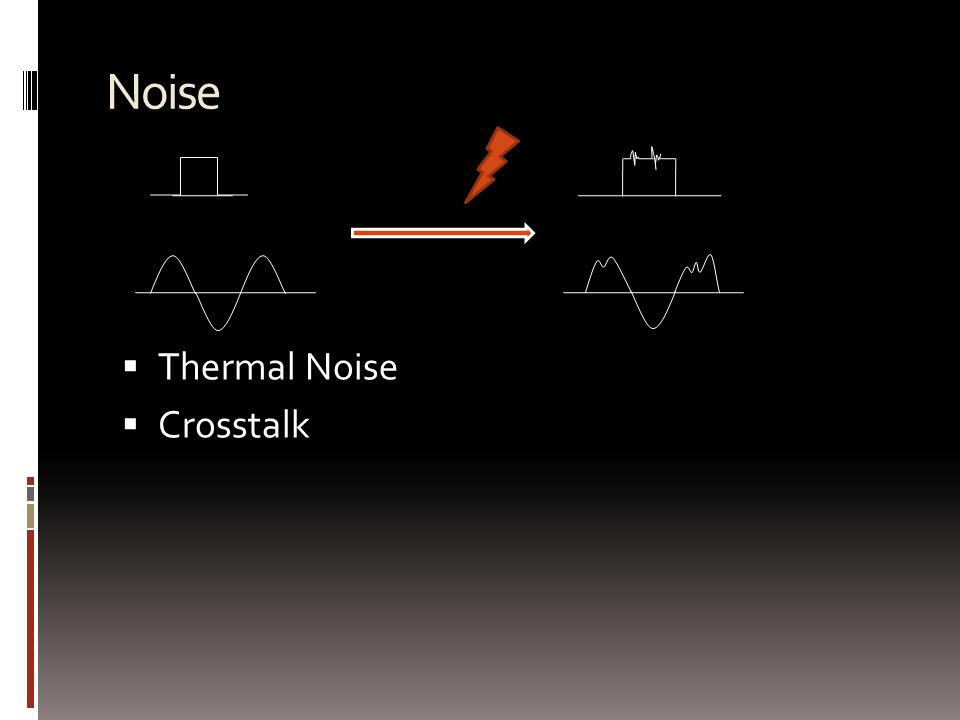 Noise Thermal Noise Crosstalk