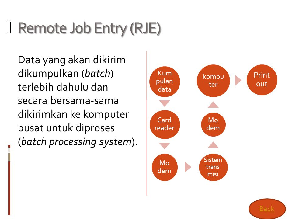 Remote Job Entry (RJE)