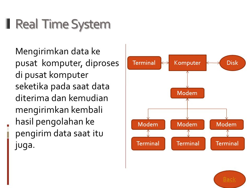 Real Time System