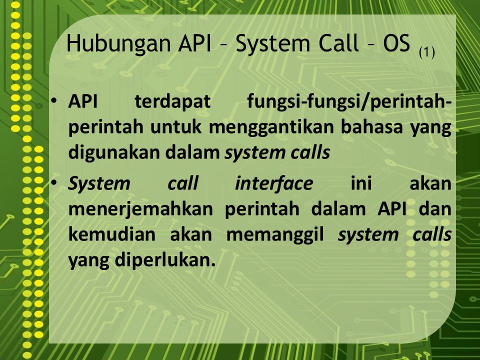 Hubungan API – System Call – OS (1)