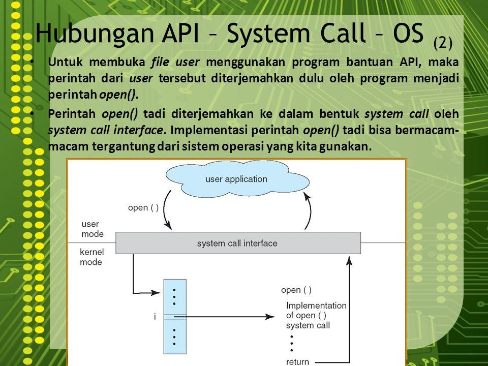 Hubungan API – System Call – OS (2)
