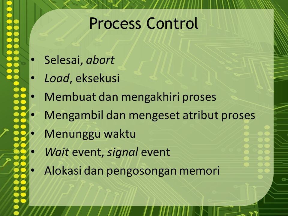 Process Control Selesai, abort Load, eksekusi