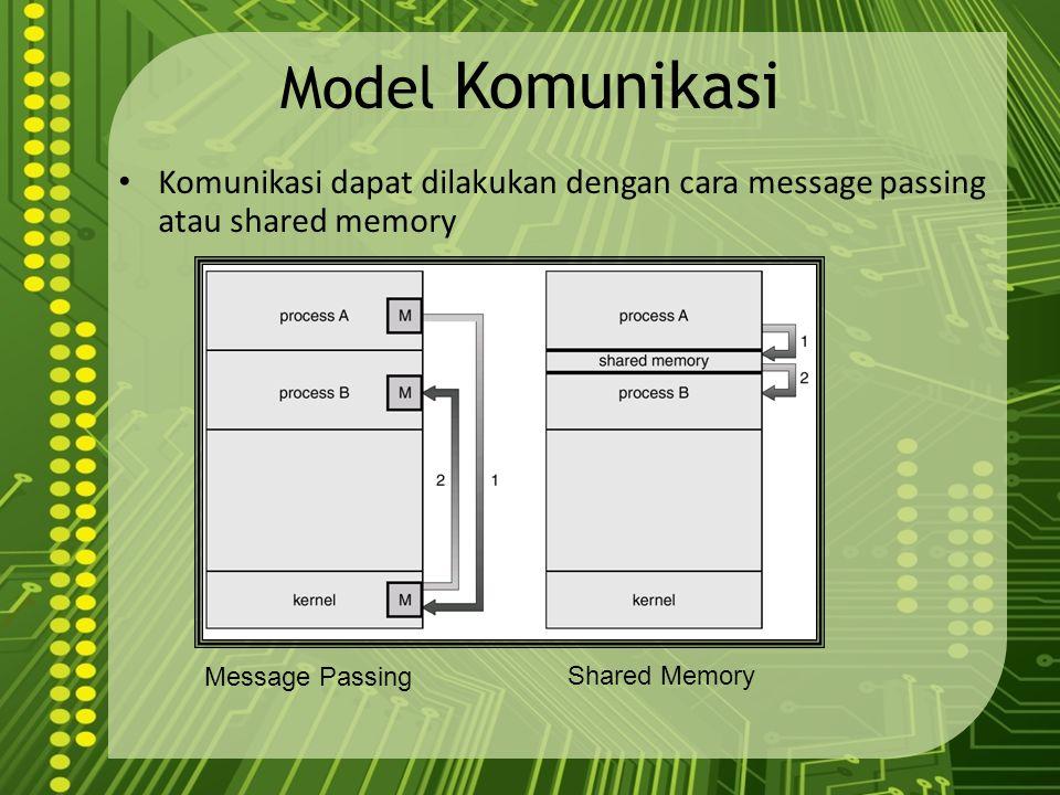 Model Komunikasi Komunikasi dapat dilakukan dengan cara message passing atau shared memory. Message Passing.