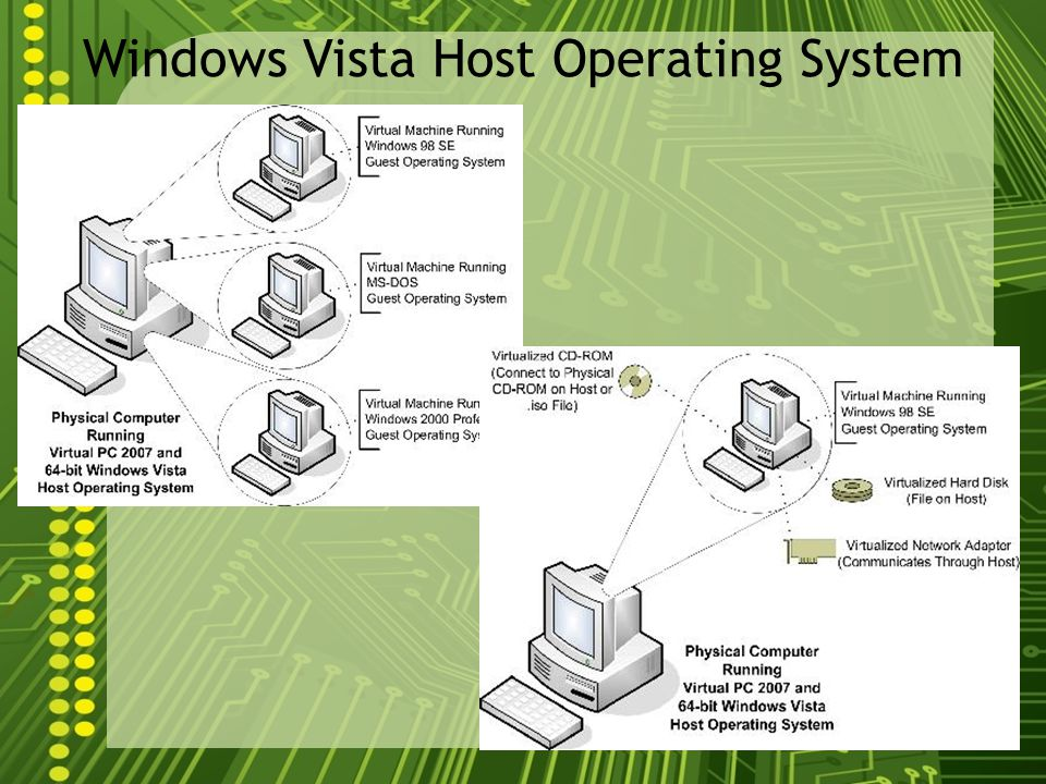 Windows Vista Host Operating System
