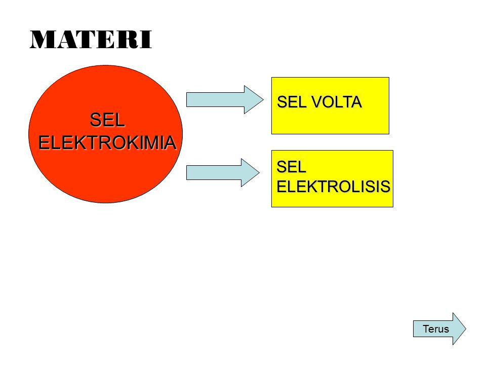 MATERI SEL VOLTA SEL ELEKTROKIMIA SEL ELEKTROLISIS Terus
