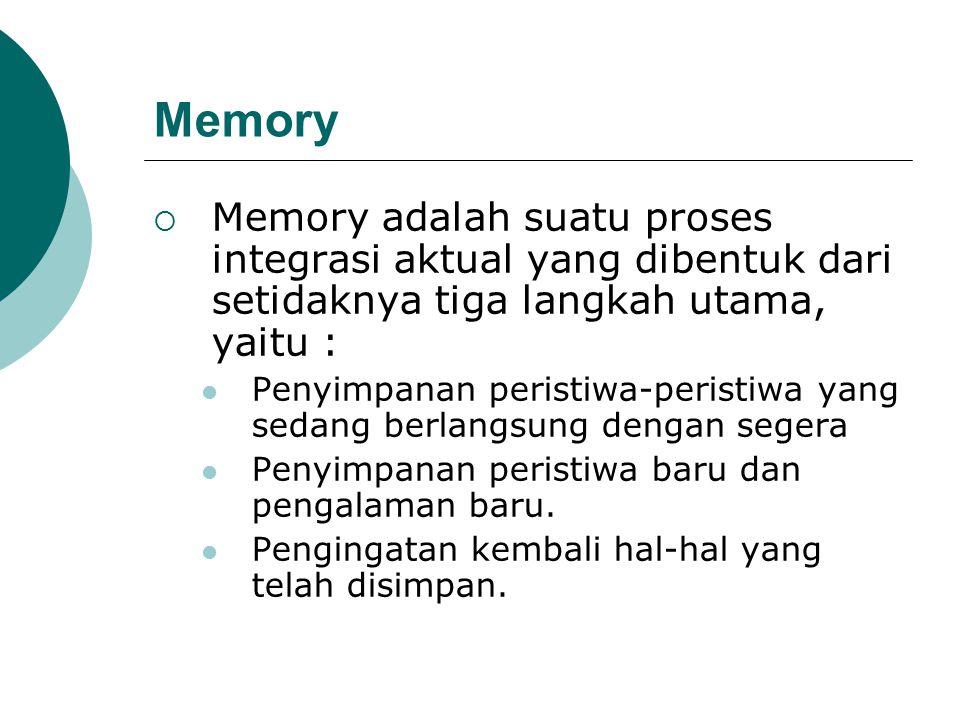 Memory Memory adalah suatu proses integrasi aktual yang dibentuk dari setidaknya tiga langkah utama, yaitu :