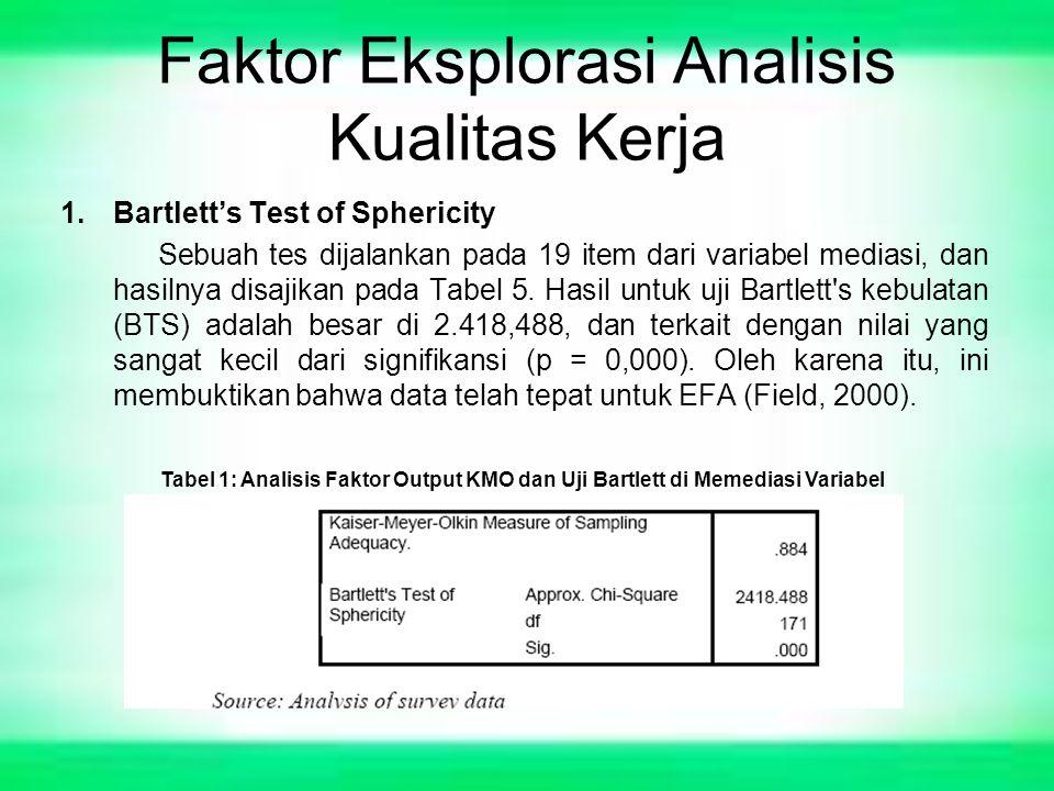 Faktor Eksplorasi Analisis Kualitas Kerja