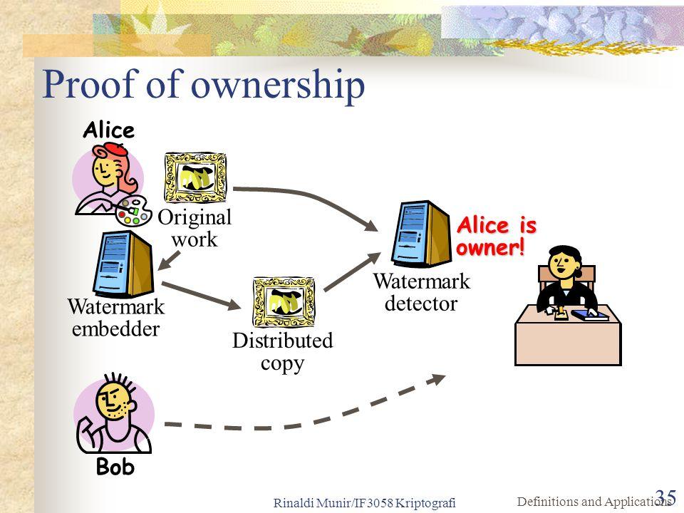 Proof of ownership Alice Original Alice is work owner! Watermark