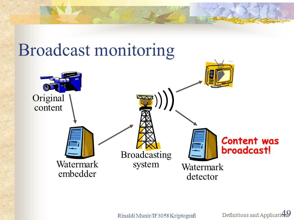Broadcast monitoring Original content Content was broadcast!