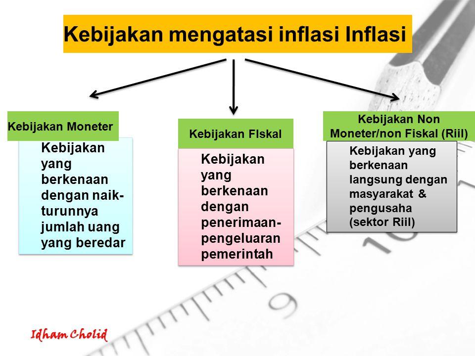 Kebijakan mengatasi inflasi Inflasi