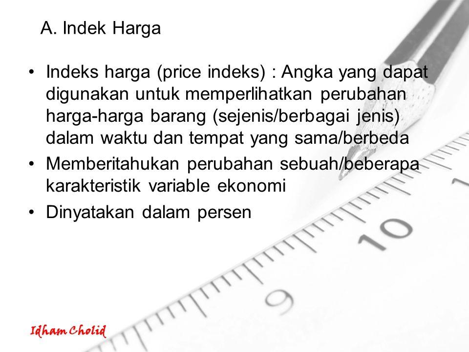 A. Indek Harga