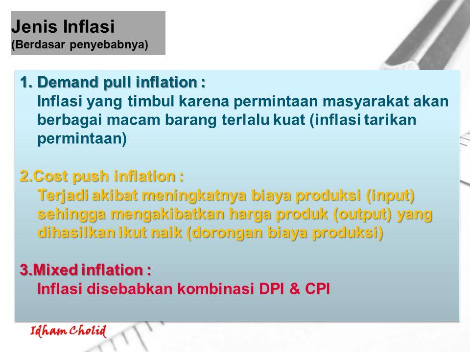 Jenis Inflasi (Berdasar penyebabnya)