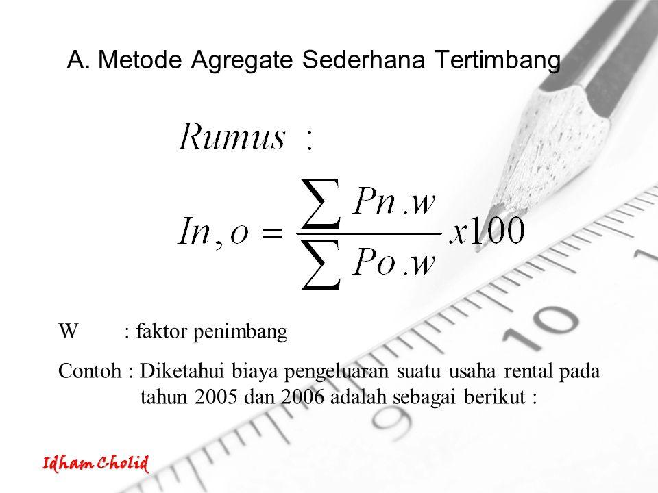 A. Metode Agregate Sederhana Tertimbang