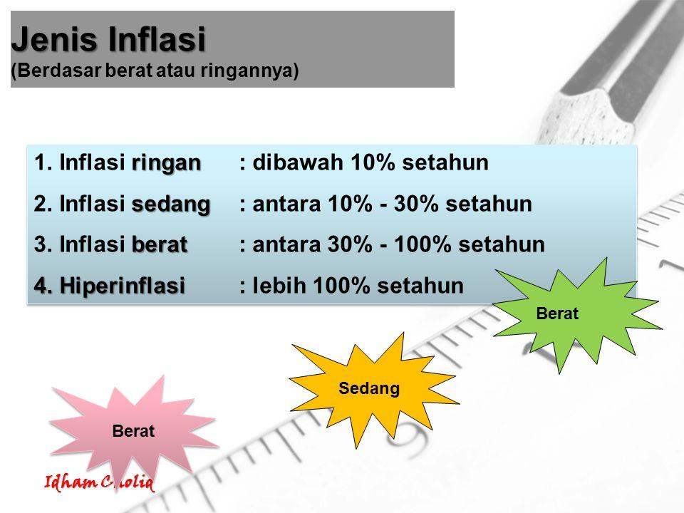 Jenis Inflasi (Berdasar berat atau ringannya)
