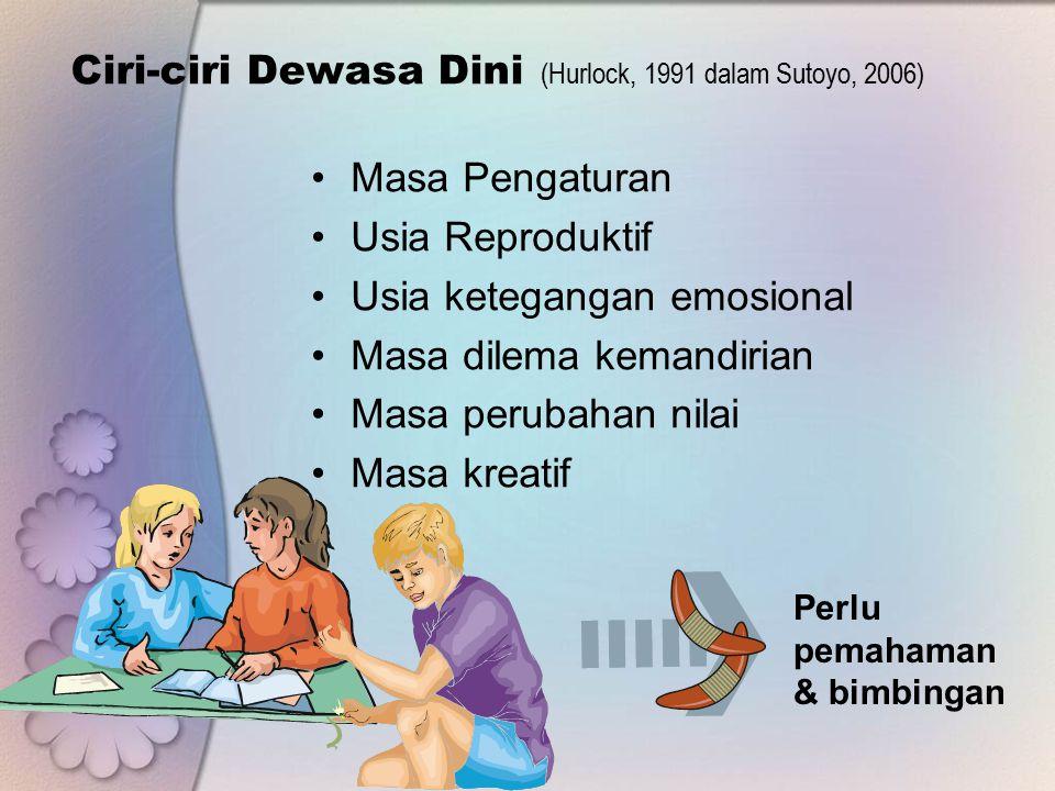 Ciri-ciri Dewasa Dini (Hurlock, 1991 dalam Sutoyo, 2006)