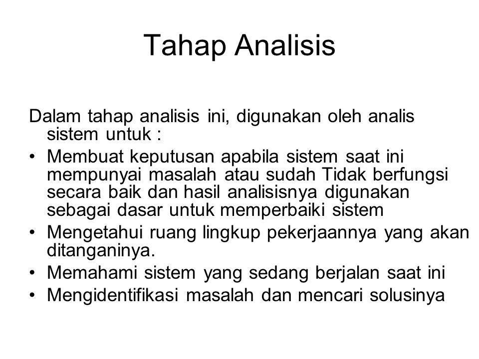 Tahap Analisis Dalam tahap analisis ini, digunakan oleh analis sistem untuk :