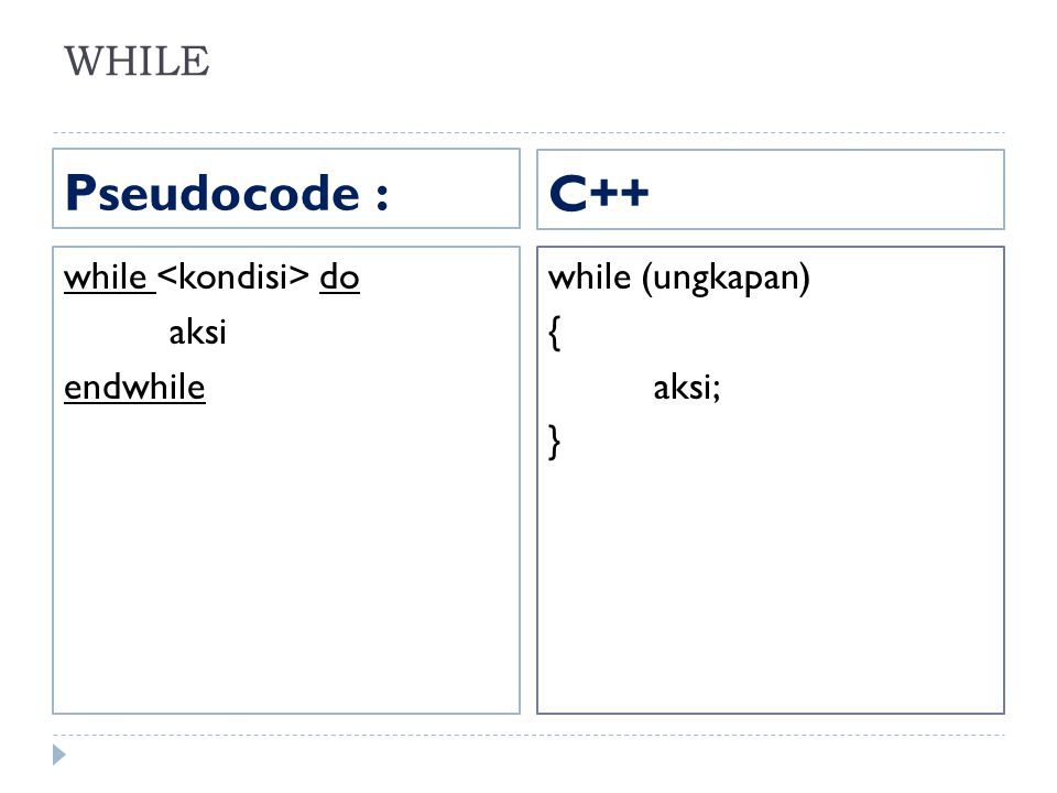 Pseudocode : C++ WHILE while <kondisi> do aksi endwhile