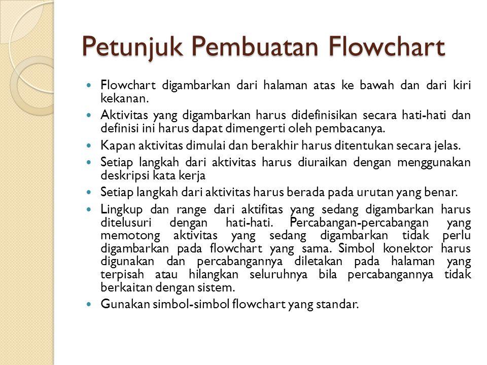 Petunjuk Pembuatan Flowchart