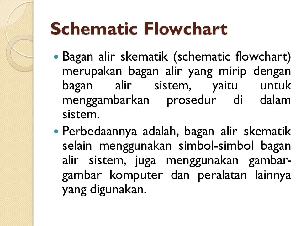 Schematic Flowchart