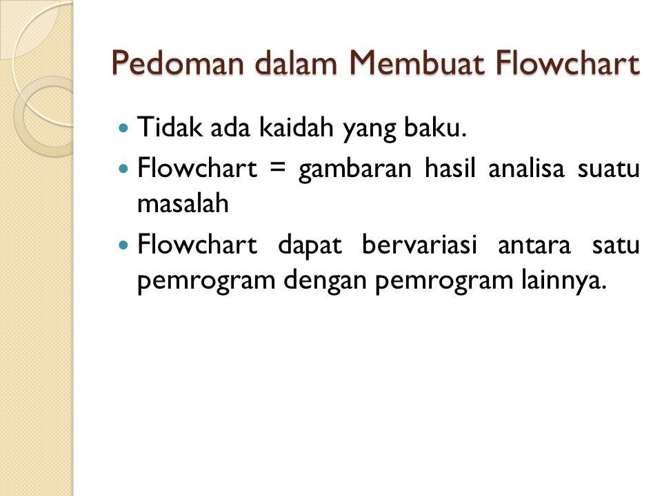Pedoman dalam Membuat Flowchart