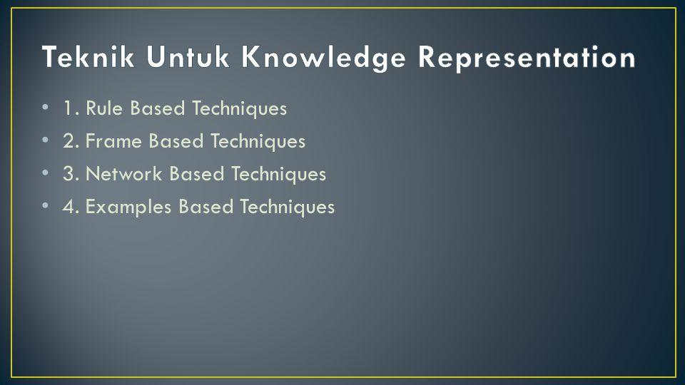 Teknik Untuk Knowledge Representation