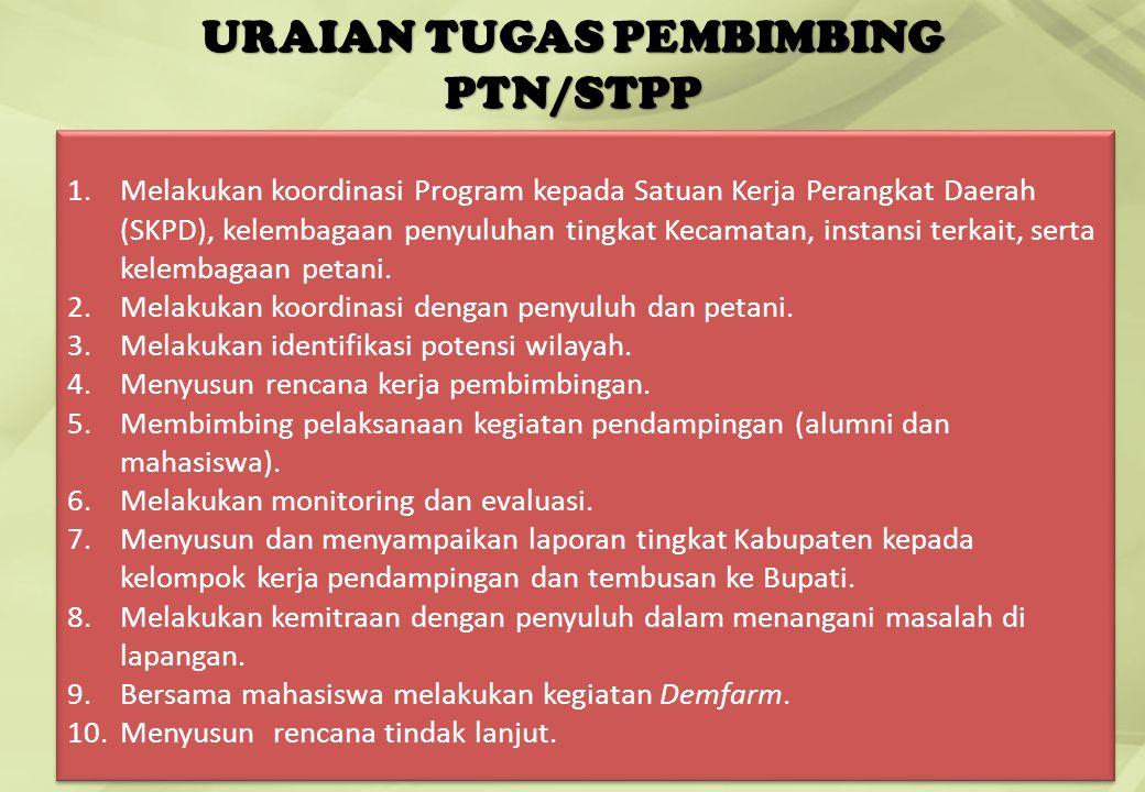 URAIAN TUGAS PEMBIMBING PTN/STPP