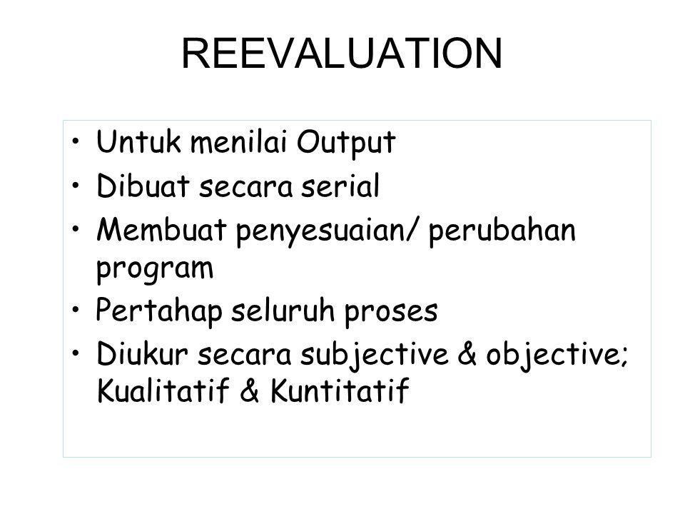 REEVALUATION Untuk menilai Output Dibuat secara serial