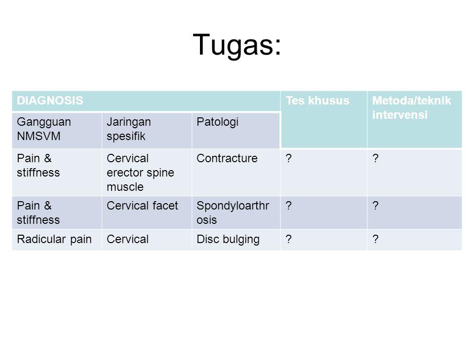 Tugas: DIAGNOSIS Tes khusus Metoda/teknik intervensi Gangguan NMSVM