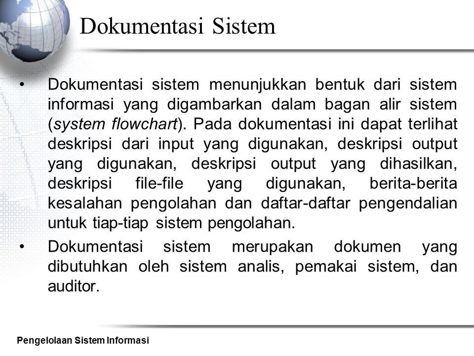 Dokumentasi Sistem